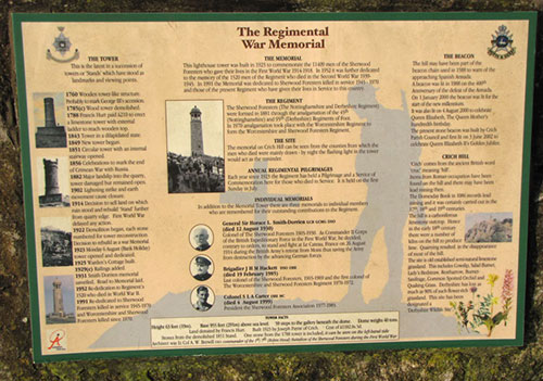 memorial board at Crich Stand